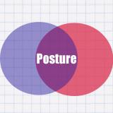 postureintersect